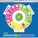 Das interaktive Spiel Diabetesdialog